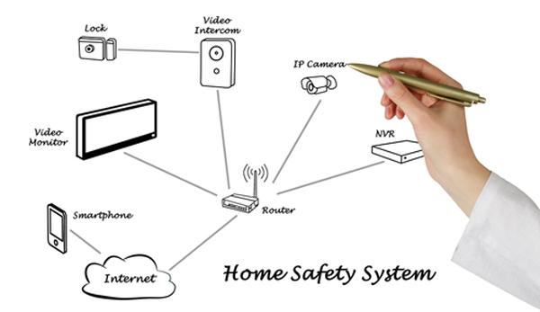 zabezpečení domu a domácnosti